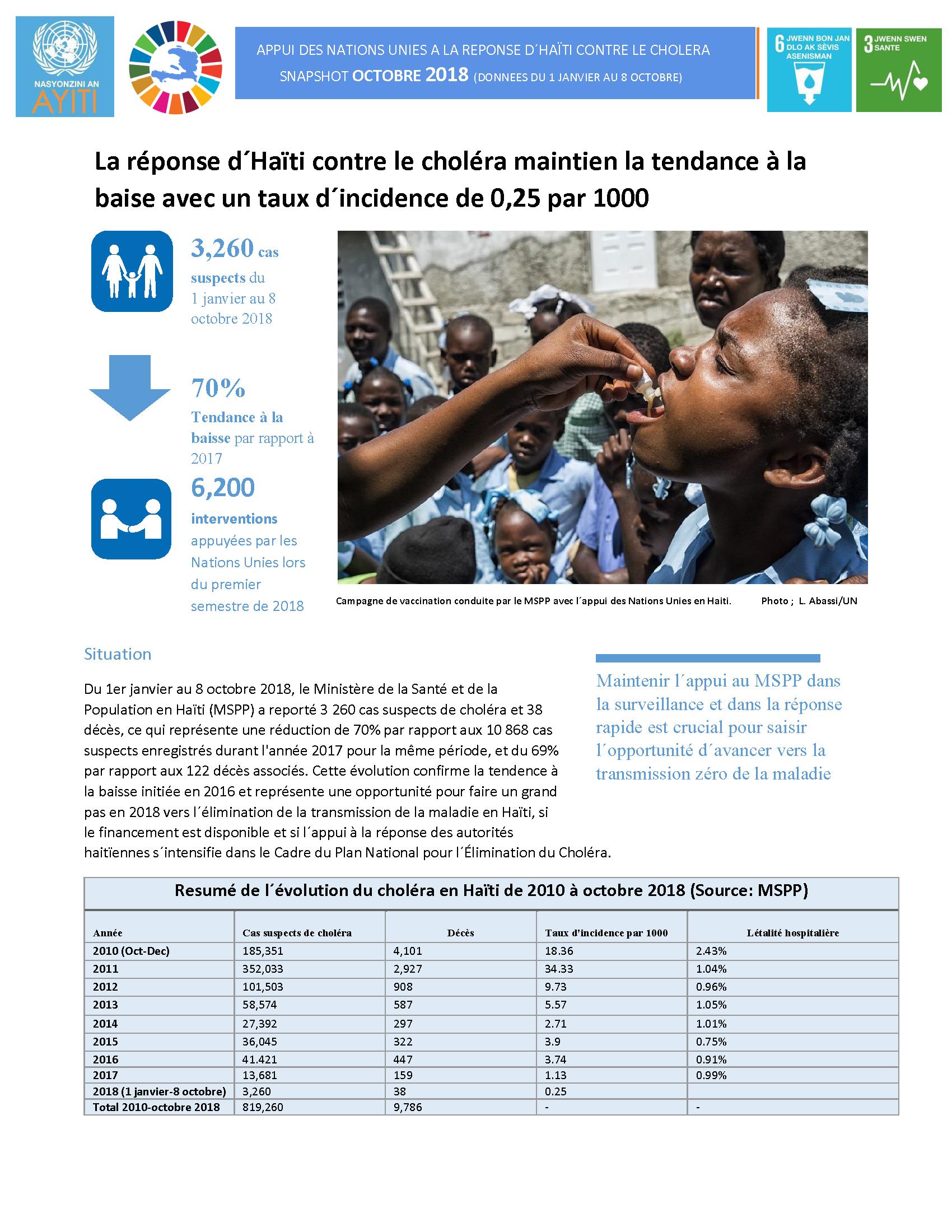 Factsheet Cholera Octobre 2018